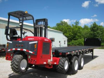 Top 3 Benefits of Investing in Used Moffett Attachments
